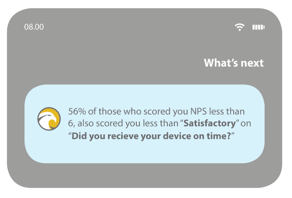 NPS Review analysis