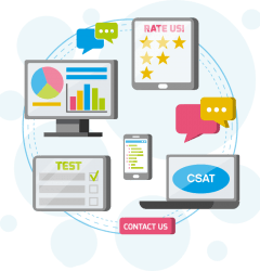 benefits of CSAT